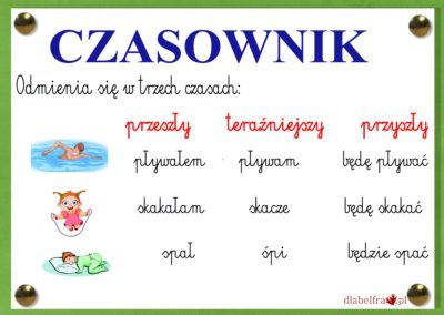czasownik2