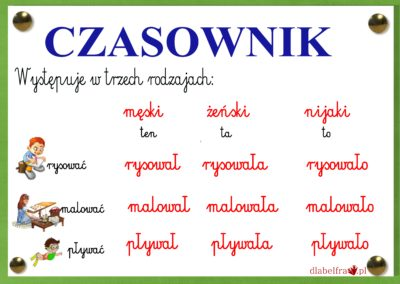 czasownik4