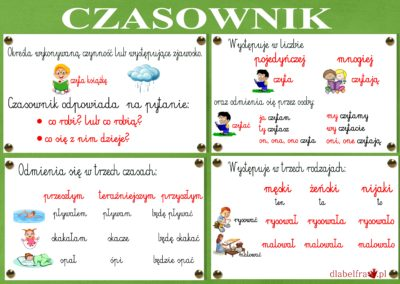 czasownik